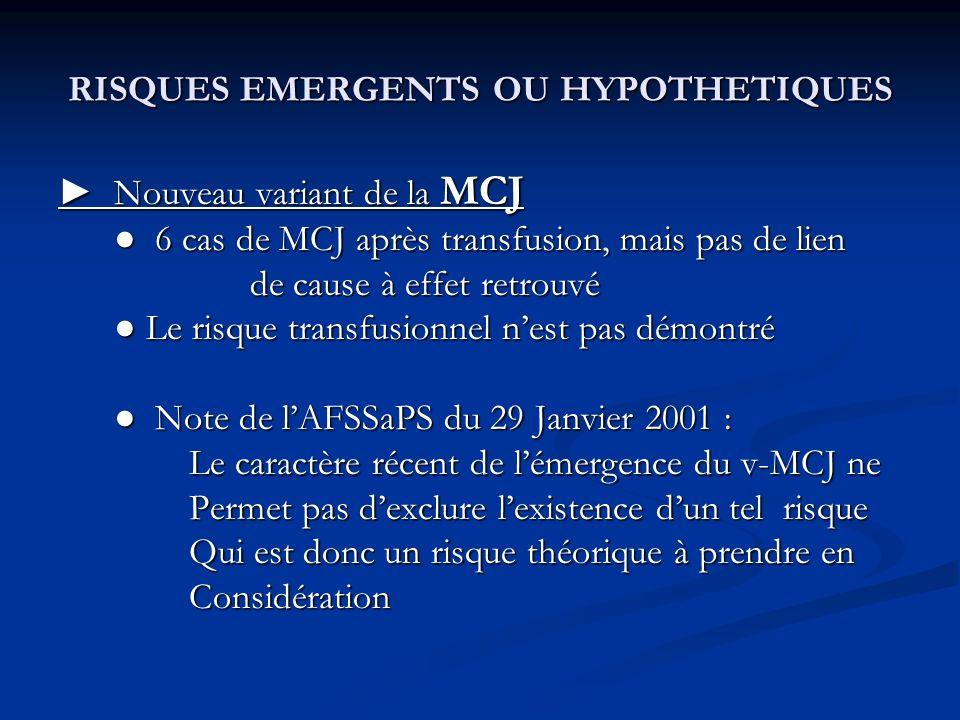 RISQUES EMERGENTS OU HYPOTHETIQUES Nouveau variant de la MCJ Nouveau variant de la MCJ 6 cas de MCJ après transfusion, mais pas de lien 6 cas de MCJ a
