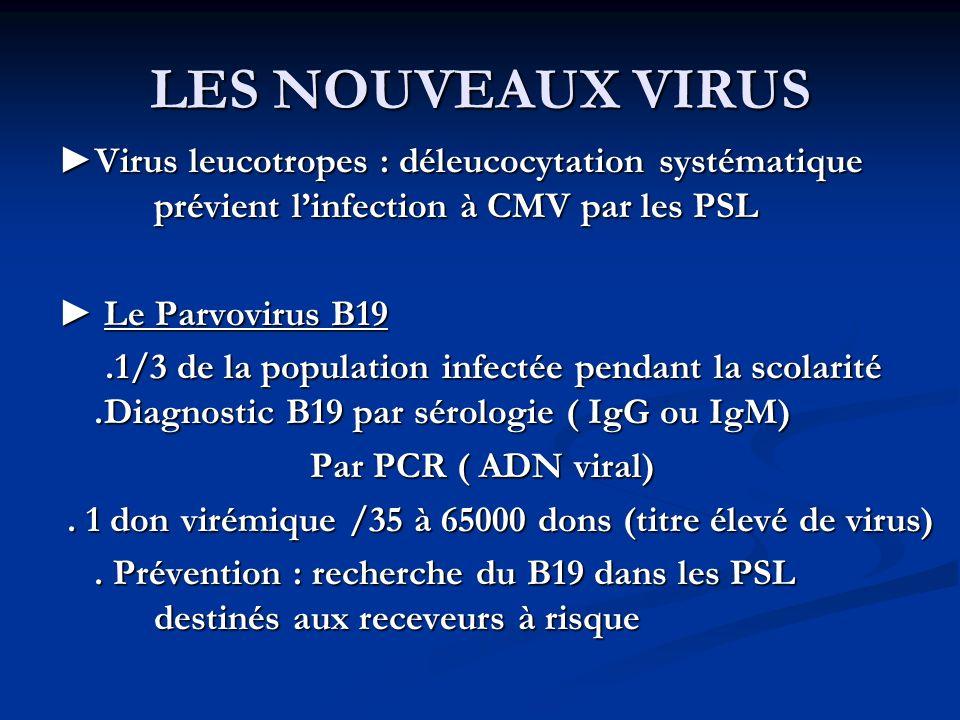 LES NOUVEAUX VIRUS Virus leucotropes : déleucocytation systématique prévient linfection à CMV par les PSL Le Parvovirus B19 Le Parvovirus B19.1/3 de l