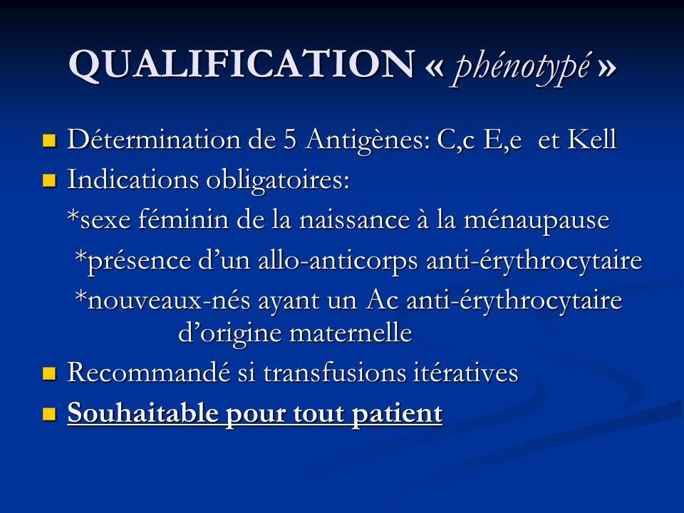 QUALIFICATION « phénotypé » Détermination de 5 Antigènes: C,c E,e et Kell Détermination de 5 Antigènes: C,c E,e et Kell Indications obligatoires: Indi
