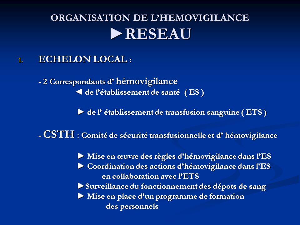 ORGANISATION DE LHEMOVIGILANCE RESEAU 1. ECHELON LOCAL : - 2 Correspondants d hémovigilance de létablissement de santé ( ES ) de létablissement de san