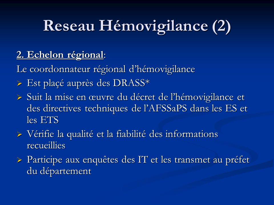 Reseau Hémovigilance (2) 2. Echelon régional: Le coordonnateur régional dhémovigilance Est plaçé auprès des DRASS* Est plaçé auprès des DRASS* Suit la
