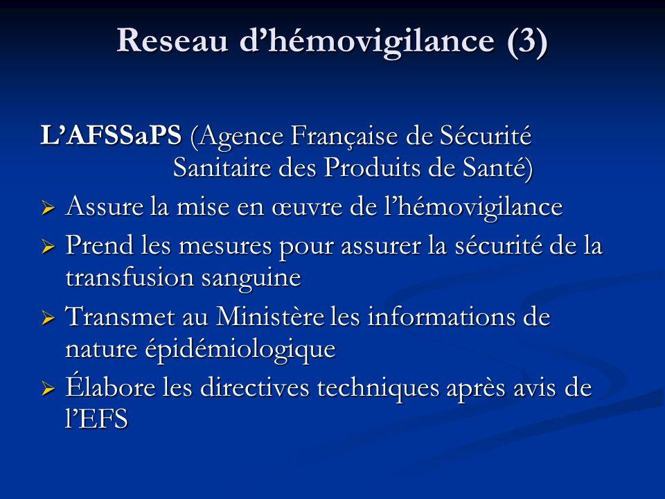 Reseau dhémovigilance (3) LAFSSaPS (Agence Française de Sécurité Sanitaire des Produits de Santé) Assure la mise en œuvre de lhémovigilance Assure la