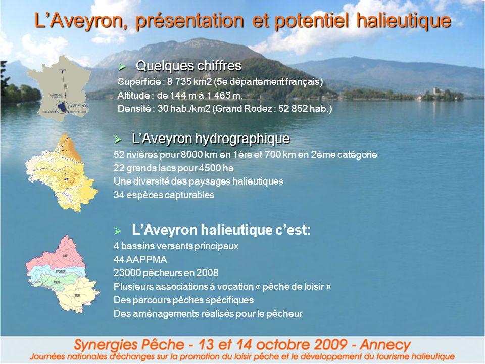 LAveyron, présentation et potentiel halieutique Quelques chiffres Quelques chiffres Superficie : 8 735 km2 (5e département français) Altitude : de 144