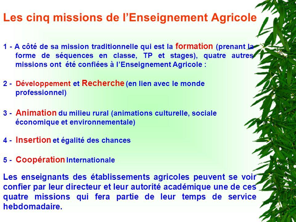 Les cinq missions de lEnseignement Agricole 1 - A côté de sa mission traditionnelle qui est la formation (prenant la forme de séquences en classe, TP et stages), quatre autres missions ont été confiées à lEnseignement Agricole : 2 - Développement et Recherche (en lien avec le monde professionnel) 3 - Animation du milieu rural (animations culturelle, sociale économique et environnementale) 4 - Insertion et égalité des chances 5 - Coopération Internationale Les enseignants des établissements agricoles peuvent se voir confier par leur directeur et leur autorité académique une de ces quatre missions qui fera partie de leur temps de service hebdomadaire.
