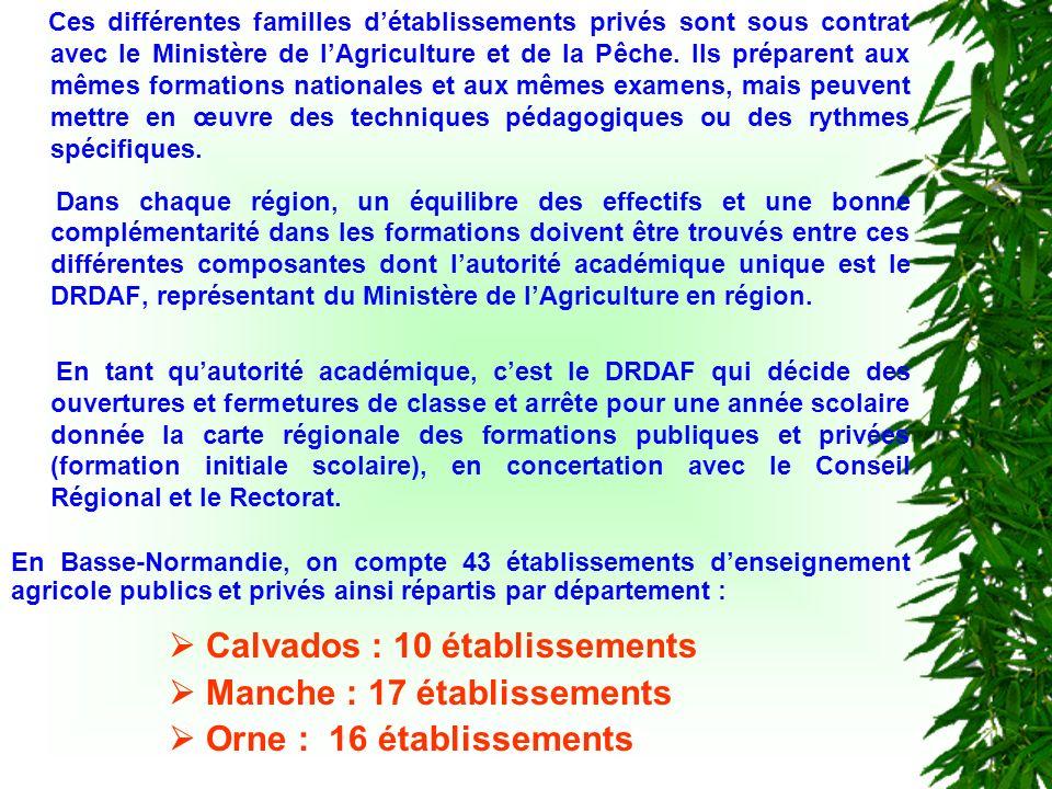 Ces différentes familles détablissements privés sont sous contrat avec le Ministère de lAgriculture et de la Pêche.