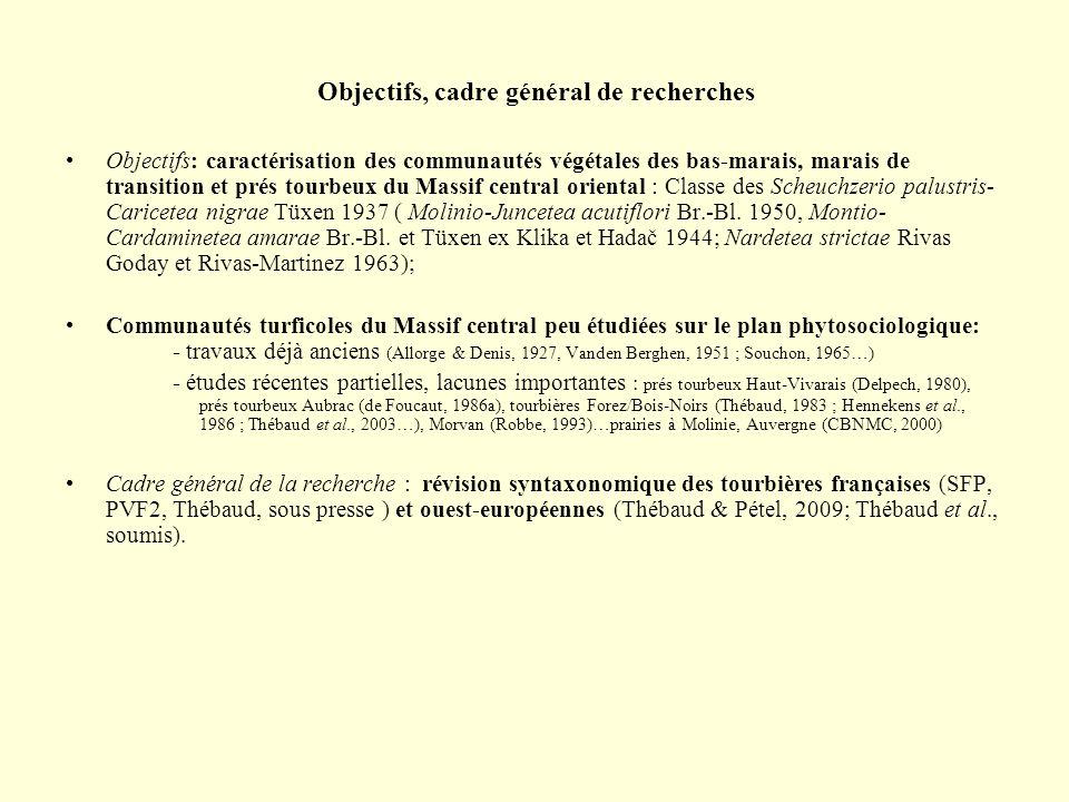 Objectifs, cadre général de recherches Objectifs: caractérisation des communautés végétales des bas-marais, marais de transition et prés tourbeux du M