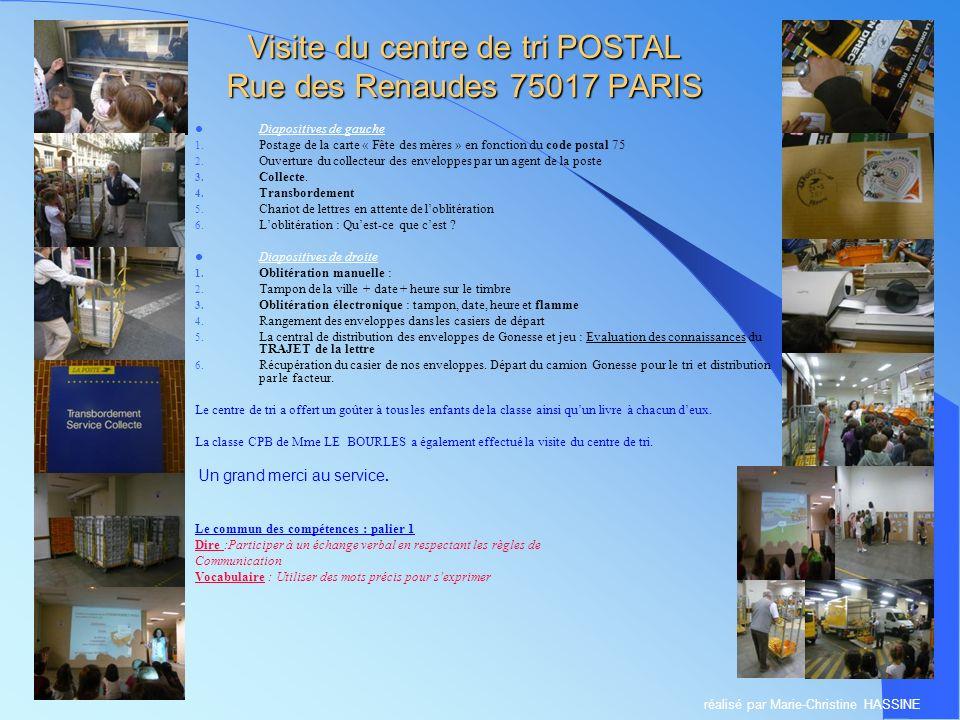 Visite du centre de tri POSTAL Rue des Renaudes 75017 PARIS Diapositives de gauche 1. Postage de la carte « Fête des mères » en fonction du code posta