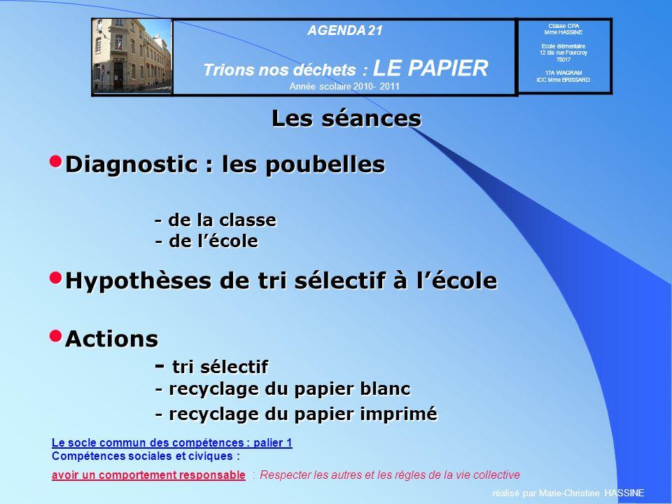 Les séances Diagnostic : les poubelles Diagnostic : les poubelles - de la classe - de la classe - de lécole - de lécole Hypothèses de tri sélectif à l