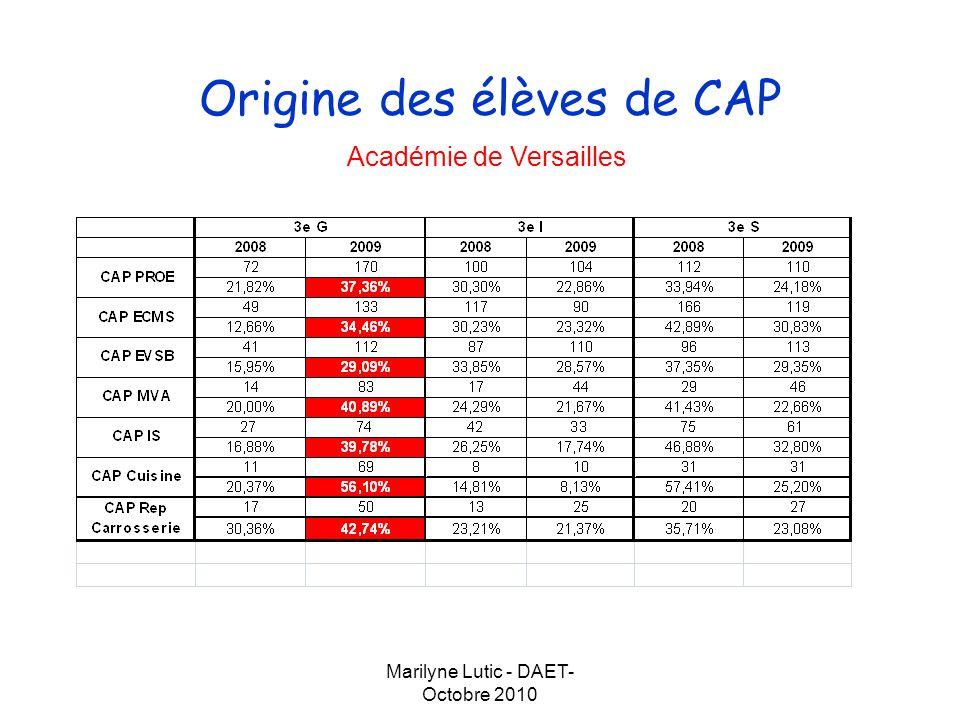 Analyse des différentes structures Le baccalauréat professionnel 3 ans