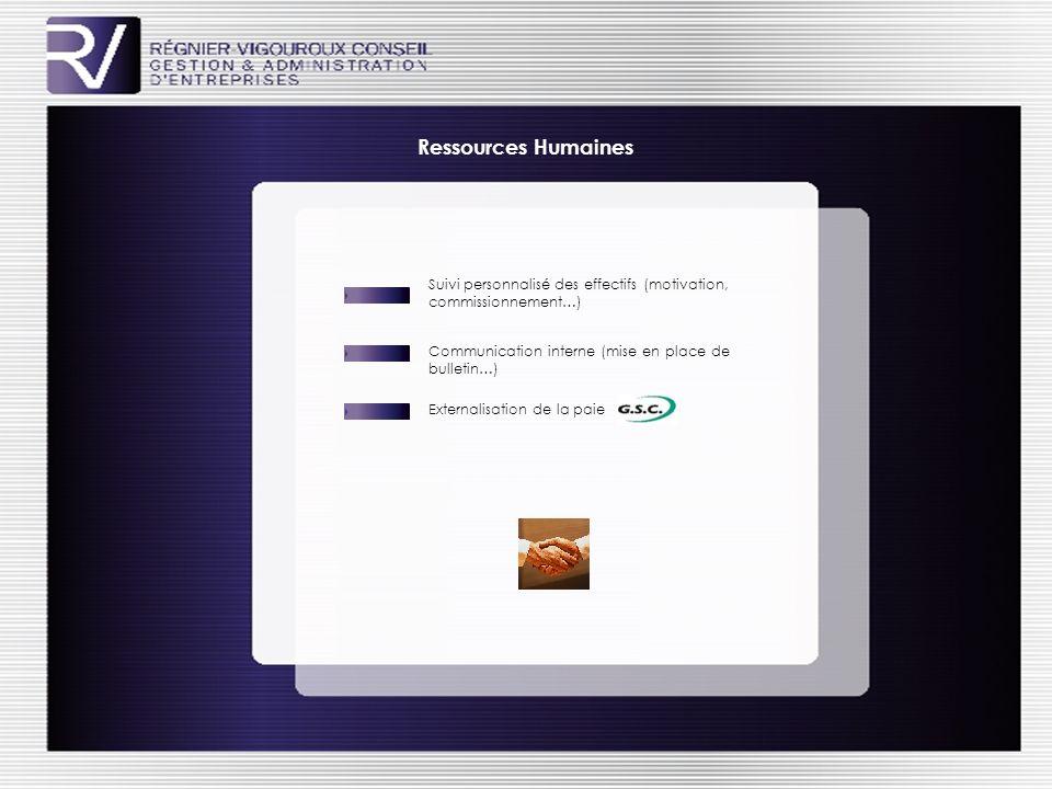 Ressources Humaines Suivi personnalisé des effectifs (motivation, commissionnement…) Communication interne (mise en place de bulletin…) Externalisation de la paie