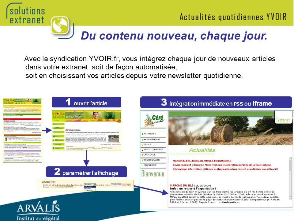 Avec la syndication YVOIR.fr, vous intégrez chaque jour de nouveaux articles dans votre extranet soit de façon automatisée, soit en choisissant vos articles depuis votre newsletter quotidienne.