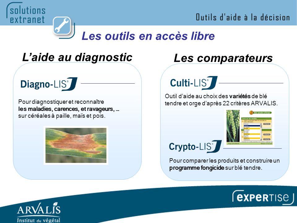 Les outils en accès libre Outil daide au choix des variétés de blé tendre et orge daprès 22 critères ARVALIS.