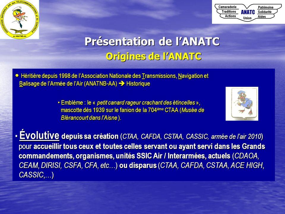 Présentation de lANATC Origines de lANATC Héritière depuis 1998 de lAssociation Nationale des Transmissions, Navigation et Héritière depuis 1998 de lA