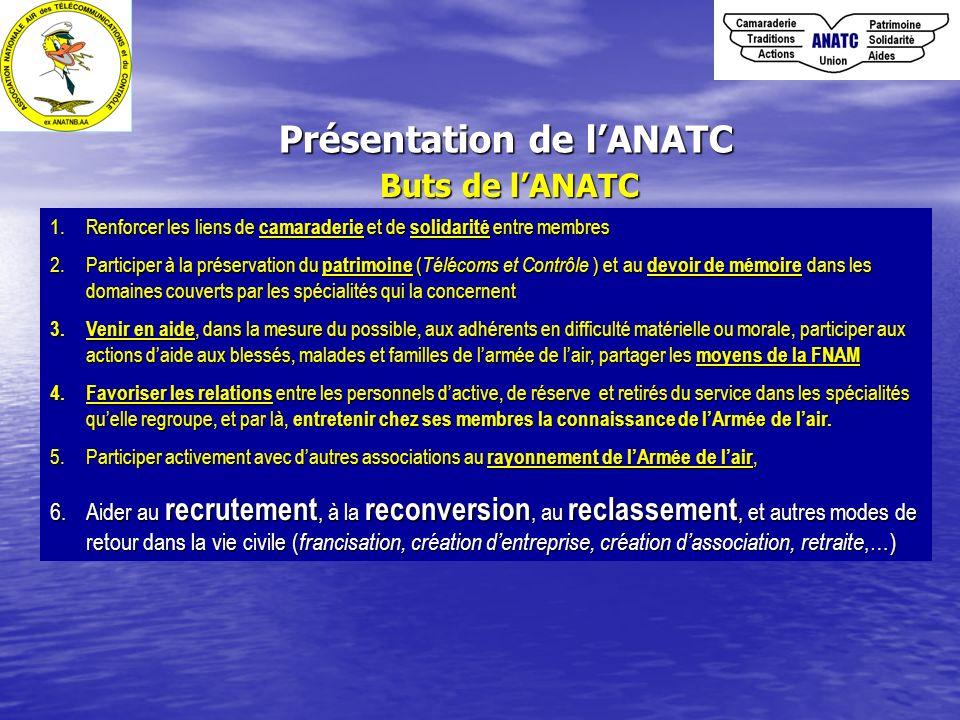 Présentation de lANATC Buts de lANATC 1.Renforcer les liens de camaraderie et de solidarité entre membres 2.Participer à la préservation du patrimoine