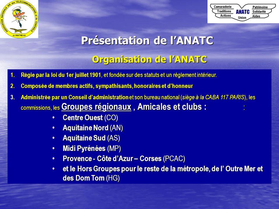 Présentation de lANATC Organisation de lANATC 1.Régie par la loi du 1er juillet 1901, et fondée sur des statuts et un règlement intérieur. 2.Composée