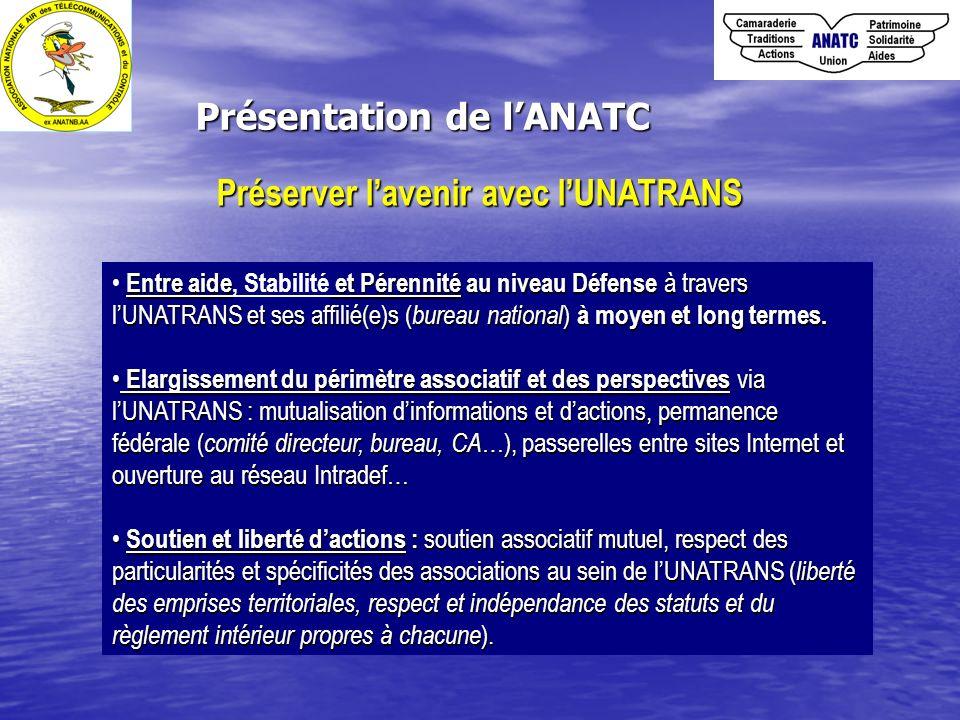 Présentation de lANATC Entre aide et Pérennité au niveau Défense à travers lUNATRANS et ses affilié(e)s ( bureau national ) à moyen et long termes. En