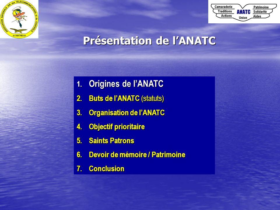 Origines de lANATC Héritière depuis 1998 de l A ssociation N ationale des T ransmissions, N avigation et Héritière depuis 1998 de l A ssociation N ationale des T ransmissions, N avigation et B alisage de l A rmée de l A ir(ANA TNB -AA) en voici l Historique B alisage de l A rmée de l A ir(ANA TNB -AA) en voici l Historique