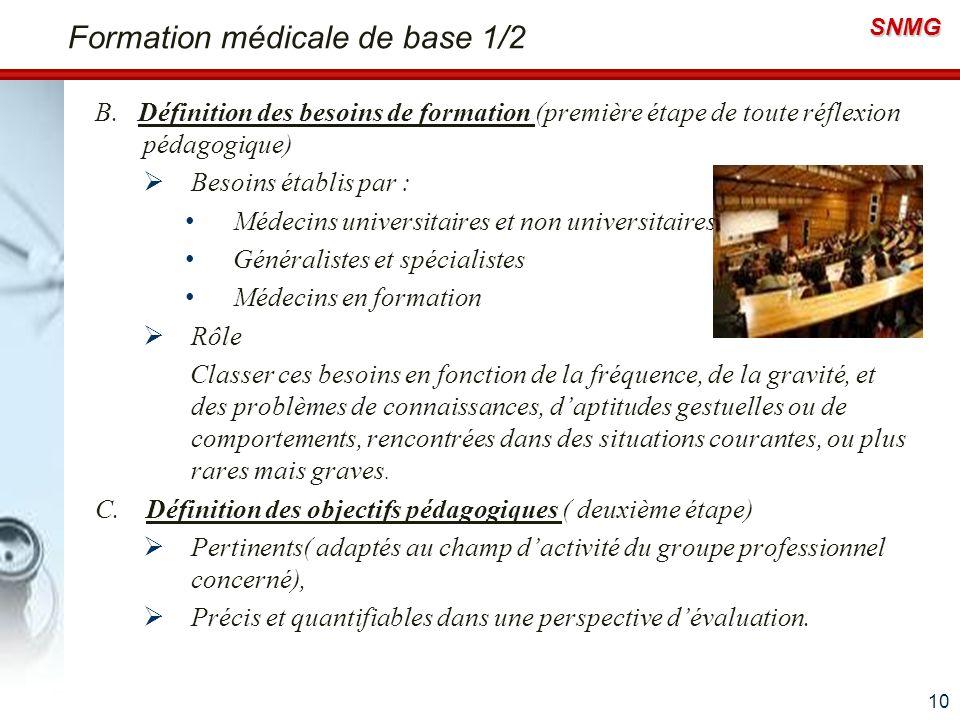 SNMG Formation médicale de base 1/2 B. Définition des besoins de formation (première étape de toute réflexion pédagogique) Besoins établis par : Médec