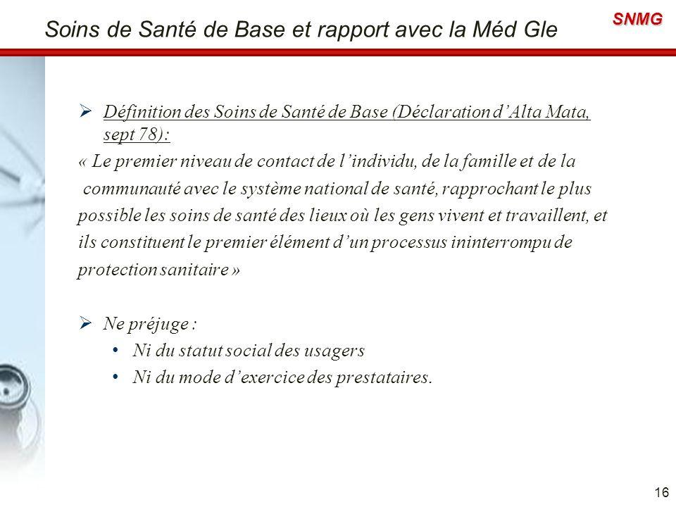 SNMG Soins de Santé de Base et rapport avec la Méd Gle Définition des Soins de Santé de Base (Déclaration dAlta Mata, sept 78): « Le premier niveau de