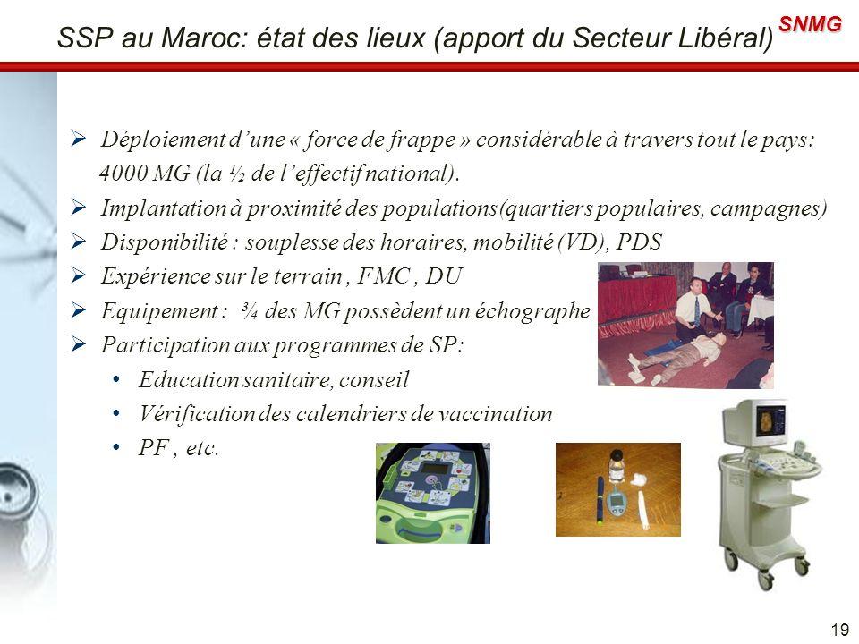 SNMG SSP au Maroc: état des lieux (apport du Secteur Libéral) Déploiement dune « force de frappe » considérable à travers tout le pays: 4000 MG (la ½