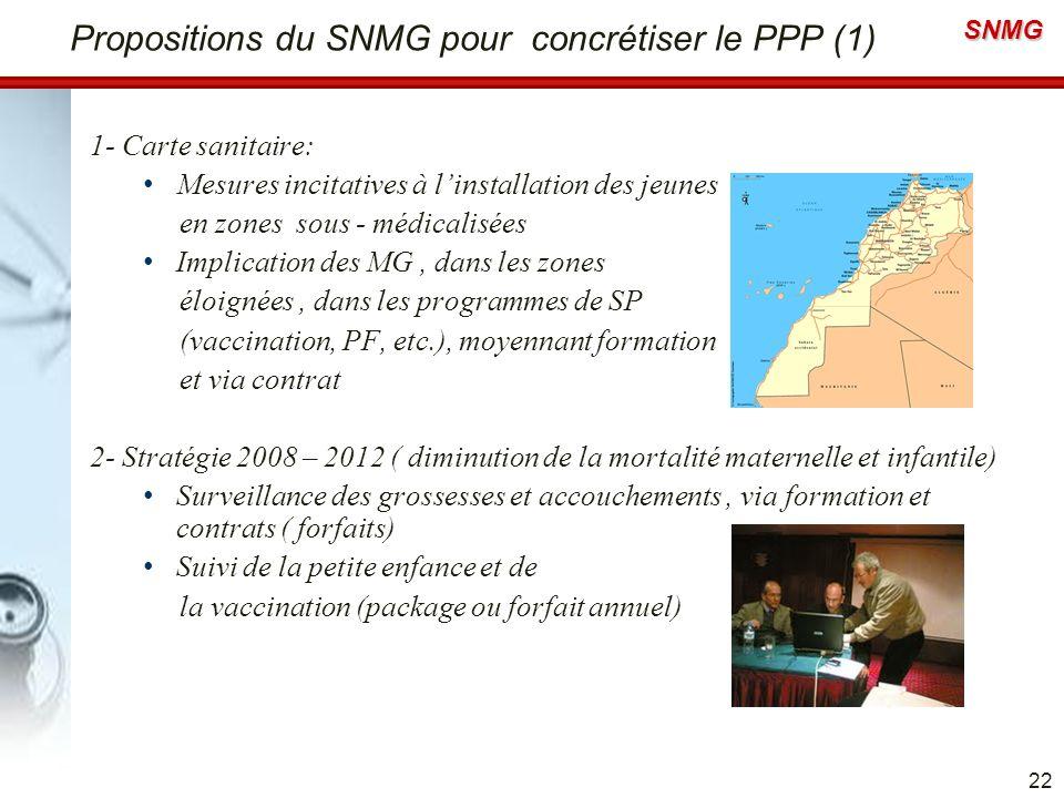 SNMG Propositions du SNMG pour concrétiser le PPP (1) 1- Carte sanitaire: Mesures incitatives à linstallation des jeunes en zones sous - médicalisées
