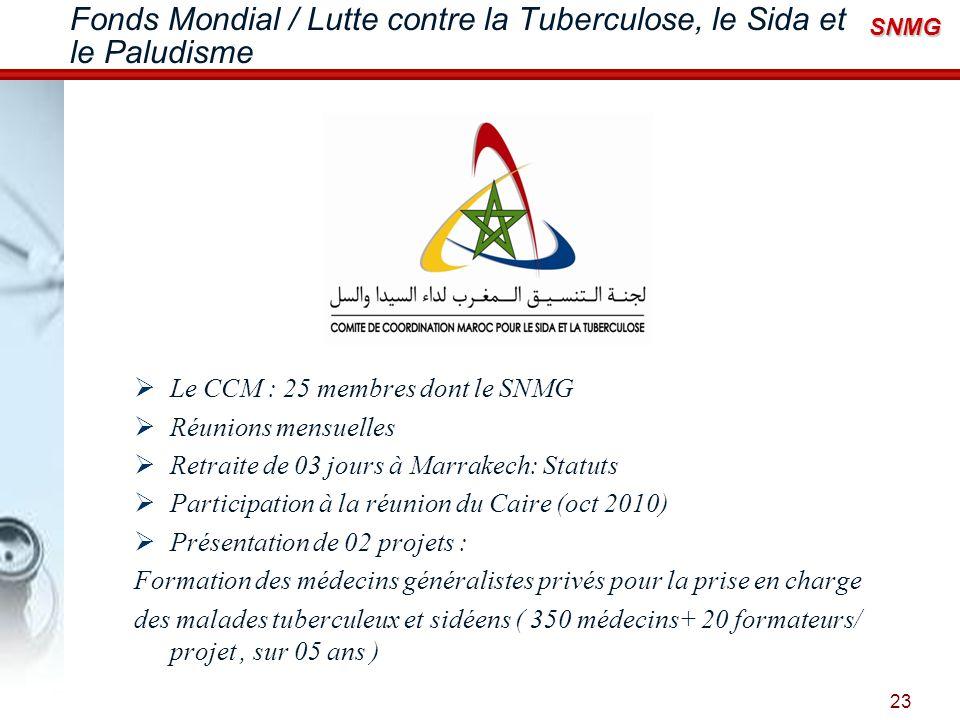 SNMG Fonds Mondial / Lutte contre la Tuberculose, le Sida et le Paludisme Le CCM : 25 membres dont le SNMG Réunions mensuelles Retraite de 03 jours à