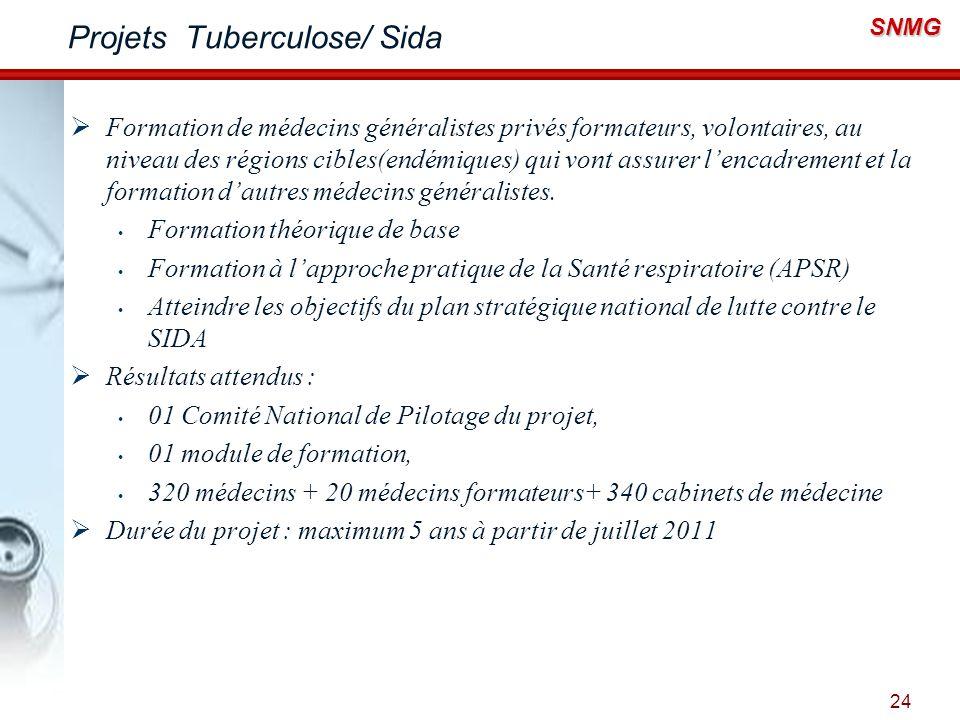 SNMG Projets Tuberculose/ Sida Formation de médecins généralistes privés formateurs, volontaires, au niveau des régions cibles(endémiques) qui vont as