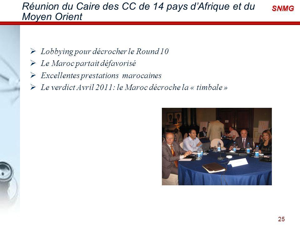 SNMG Réunion du Caire des CC de 14 pays dAfrique et du Moyen Orient 25 Lobbying pour décrocher le Round 10 Le Maroc partait défavorisé Excellentes pre