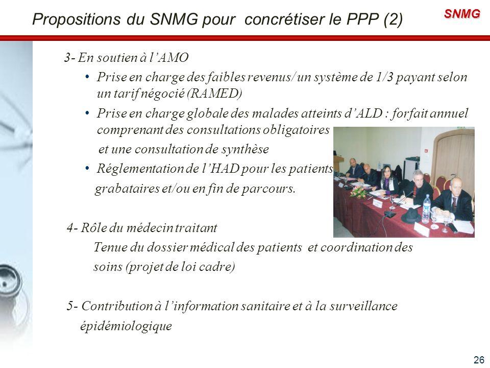 SNMG Propositions du SNMG pour concrétiser le PPP (2) 3- En soutien à lAMO Prise en charge des faibles revenus/ un système de 1/3 payant selon un tari