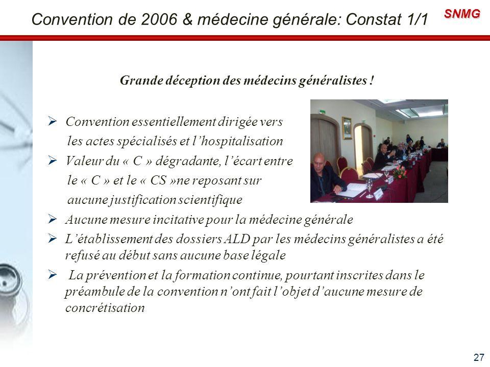SNMG Convention de 2006 & médecine générale: Constat 1/1 Grande déception des médecins généralistes ! Convention essentiellement dirigée vers les acte