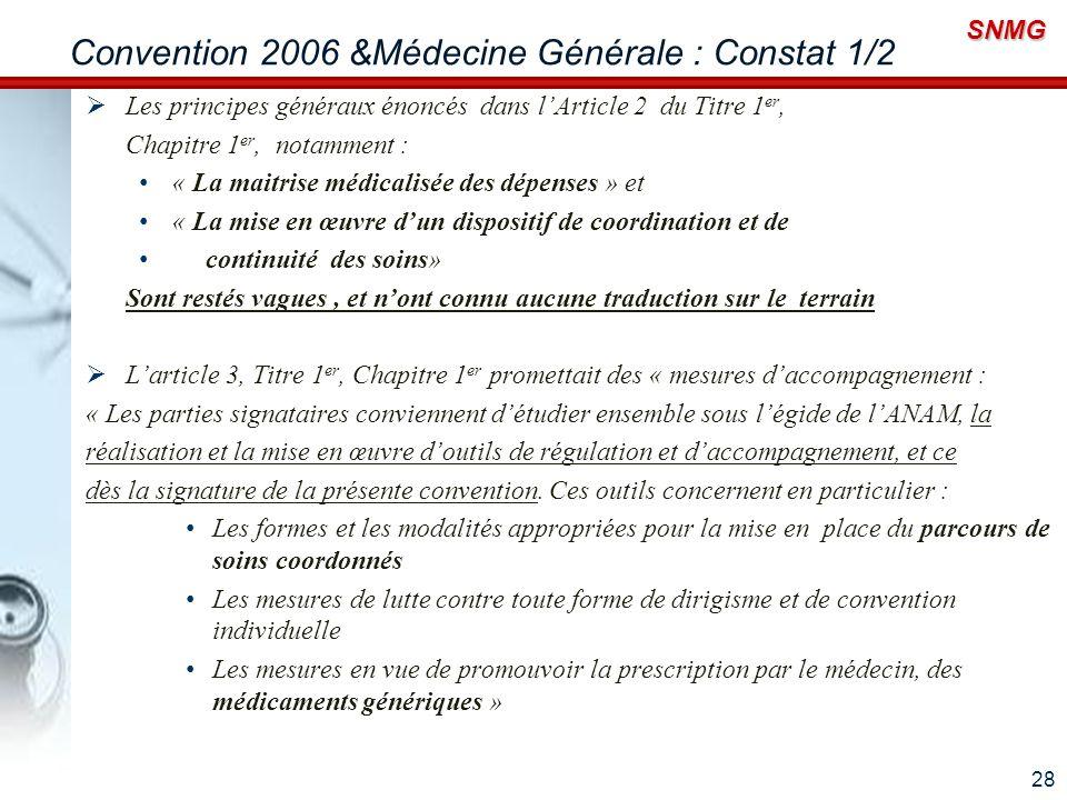 SNMG Convention 2006 &Médecine Générale : Constat 1/2 Les principes généraux énoncés dans lArticle 2 du Titre 1 er, Chapitre 1 er, notamment : « La ma
