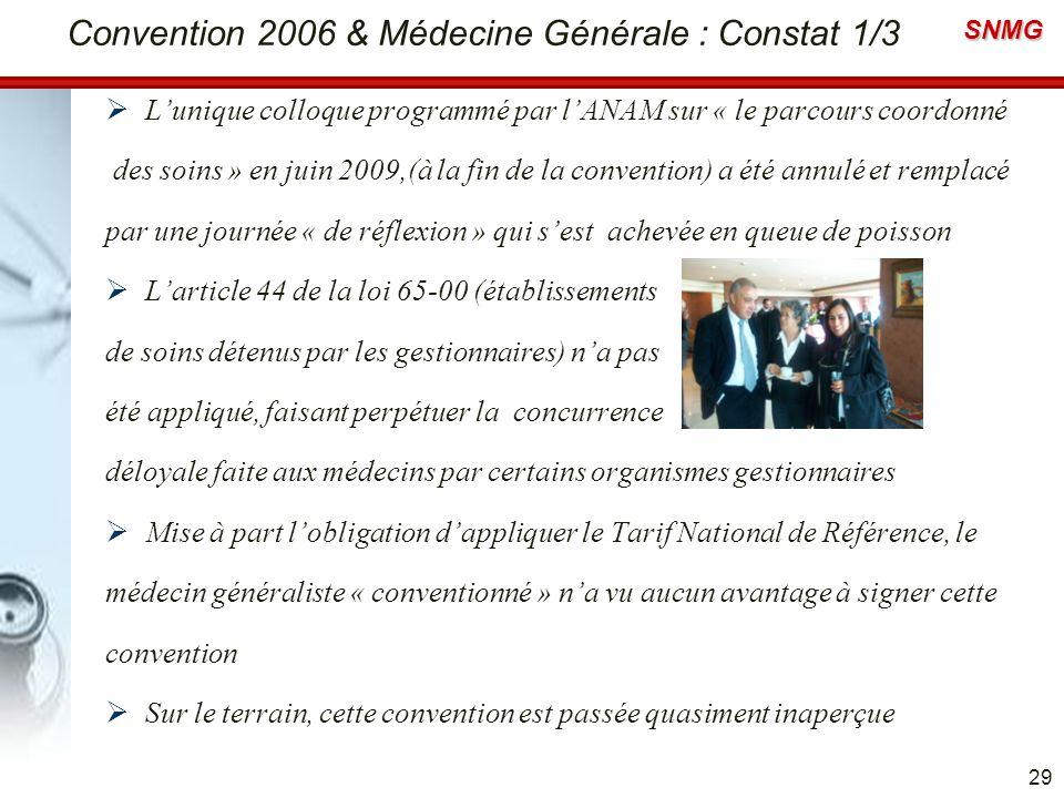 SNMG Convention 2006 & Médecine Générale : Constat 1/3 Lunique colloque programmé par lANAM sur « le parcours coordonné des soins » en juin 2009,(à la