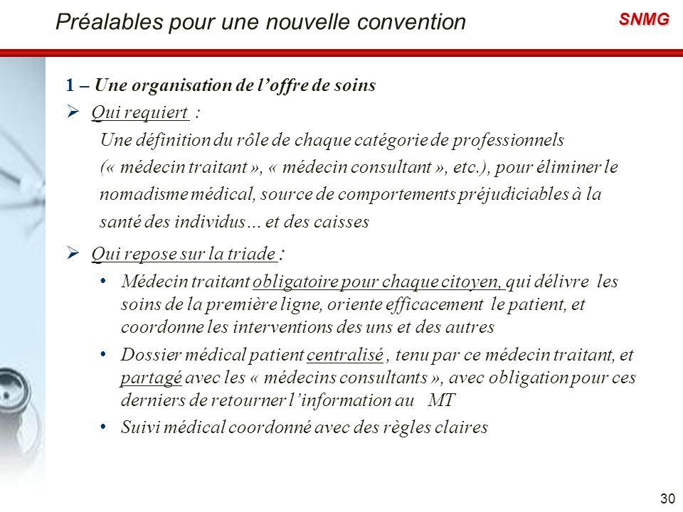 SNMG Préalables pour une nouvelle convention 1 – Une organisation de loffre de soins Qui requiert : Une définition du rôle de chaque catégorie de prof