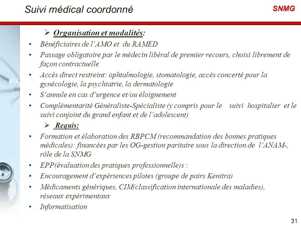 SNMG Suivi médical coordonné Organisation et modalités: Bénéficiaires de lAMO et du RAMED Passage obligatoire par le médecin libéral de premier recour