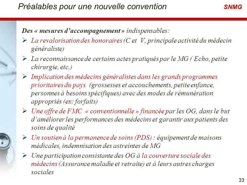 SNMG Préalables pour une nouvelle convention Des « mesures daccompagnement » indispensables: La revalorisation des honoraires (C et V, principale acti