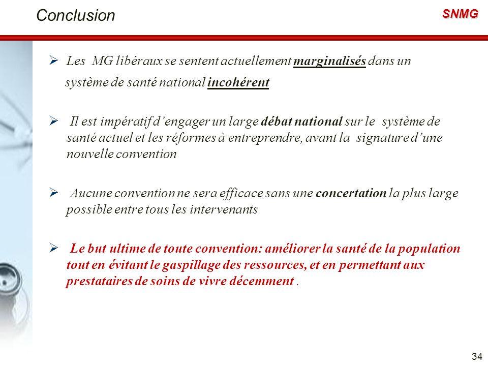 SNMG Conclusion Les MG libéraux se sentent actuellement marginalisés dans un système de santé national incohérent Il est impératif dengager un large d