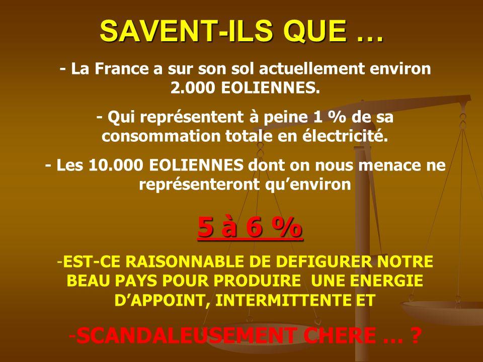 SAVENT-ILS QUE … - La France a sur son sol actuellement environ 2.000 EOLIENNES. - Qui représentent à peine 1 % de sa consommation totale en électrici