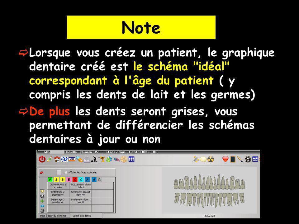 Note Lorsque vous créez un patient, le graphique dentaire créé est le schéma