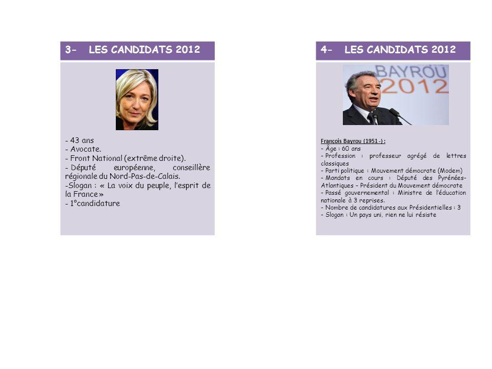 4- LES CANDIDATS 2012 François Bayrou (1951 -) : - Âge : 60 ans - Profession : professeur agrégé de lettres classiques - Parti politique : Mouvement d