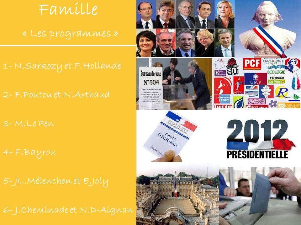 Famille « Les programmes » 1- N.Sarkozy et F.Hollande 2- F.Poutou et N.Arthaud 3- M.Le Pen 4- F.Bayrou 5- JL.Mélenchon et E.Joly 6- J.Cheminade et N.D