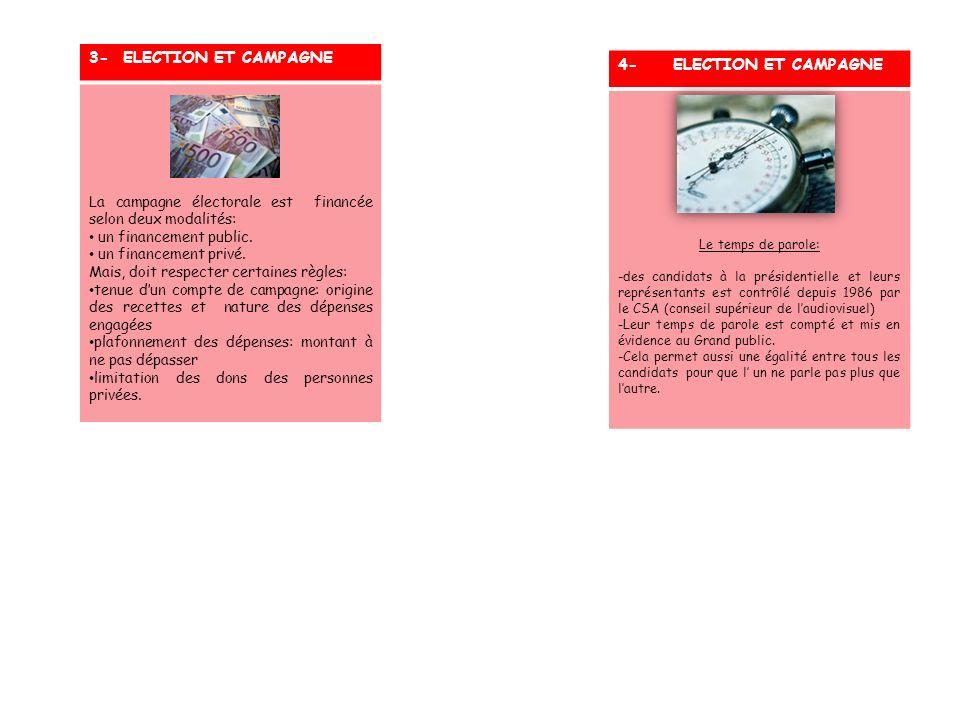 4- ELECTION ET CAMPAGNE Le temps de parole: -des candidats à la présidentielle et leurs représentants est contrôlé depuis 1986 par le CSA (conseil sup
