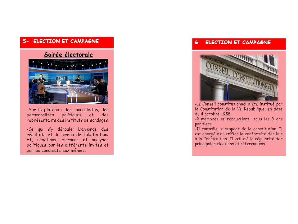 6- ELECTION ET CAMPAGNE -Le Conseil constitutionnel a été institué par la Constitution de la Ve République, en date du 4 octobre 1958 -9 membres se re