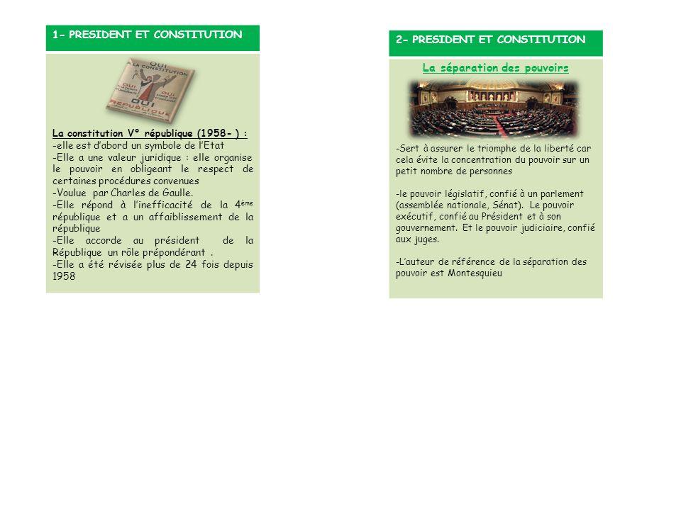 1- PRESIDENT ET CONSTITUTION La constitution V° république (1958- ) : -elle est dabord un symbole de lEtat -Elle a une valeur juridique : elle organis