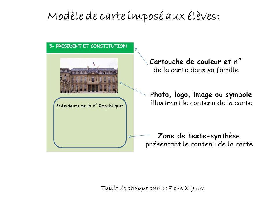 5- PRESIDENT ET CONSTITUTION Présidents de la V° République: Cartouche de couleur et n° de la carte dans sa famille Photo, logo, image ou symbole illu