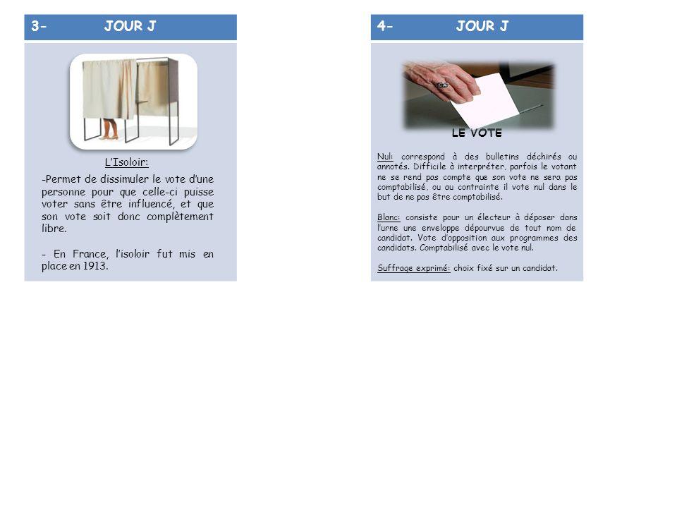 5- JOUR J Le déroulement du vote de lélecteur : - Se présenter au bureau de vote avec sa carte délecteur et une pièce didentité.