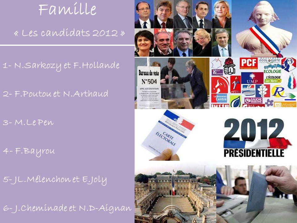 Famille « Les candidats 2012 » 1- N.Sarkozy et F.Hollande 2- F.Poutou et N.Arthaud 3- M.Le Pen 4- F.Bayrou 5- JL.Mélenchon et E.Joly 6- J.Cheminade et