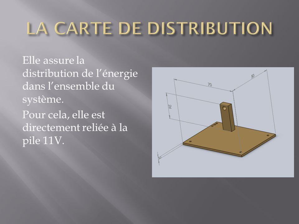 - La base fixe a pu être reliée à la partie tournante et une simulation de la rotation de cette dernière a pu être effectuée.