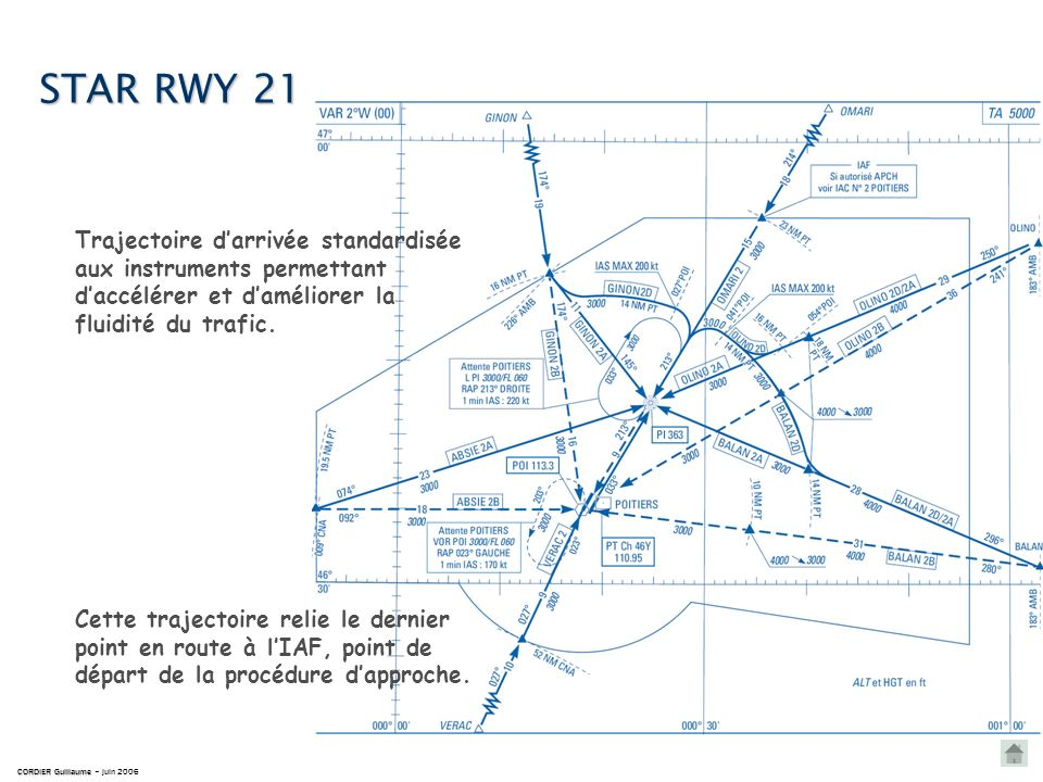 SID RWY 21 CORDIER Guillaume CORDIER Guillaume – juin 2006