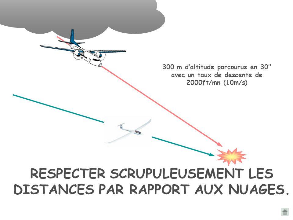 Pour ces raisons les verticales des balises radioélectriques sont très fréquentées. VIGILANCE À PROXIMITÉ DES BALISES VOR ET ADF.