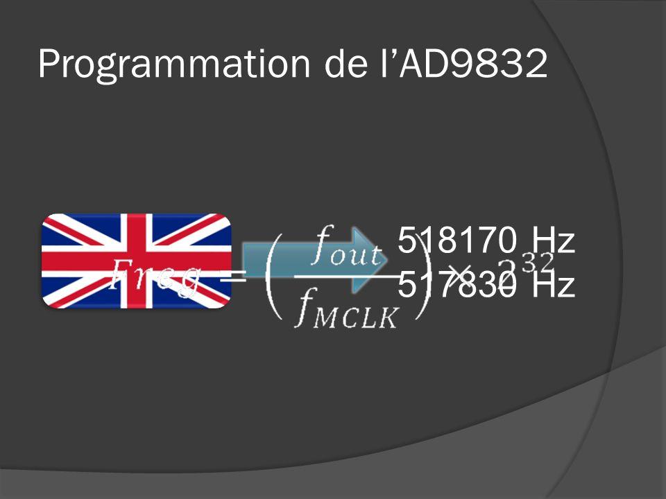 Programmation de lAD9832 518170 Hz 517830 Hz